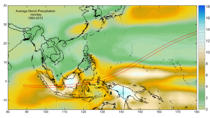March precipitation Indonesia